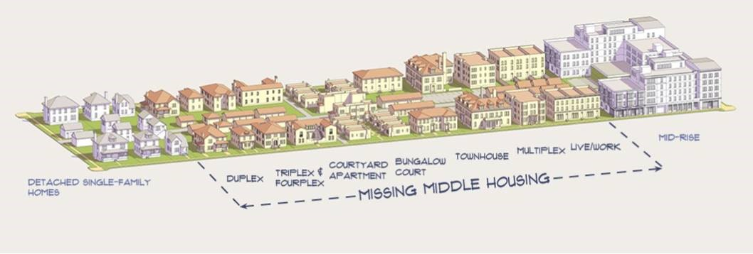 Missing Middle Housing